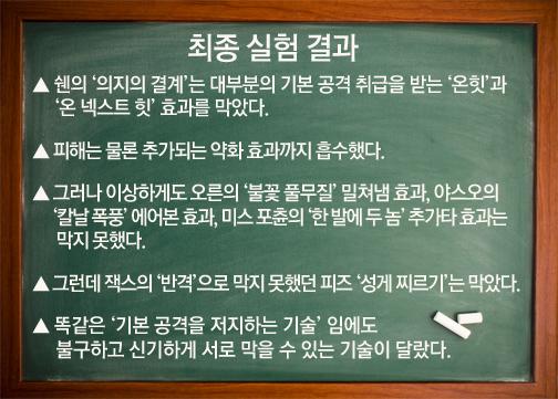 리그오브레전드 메카실험실 - 최종 결과