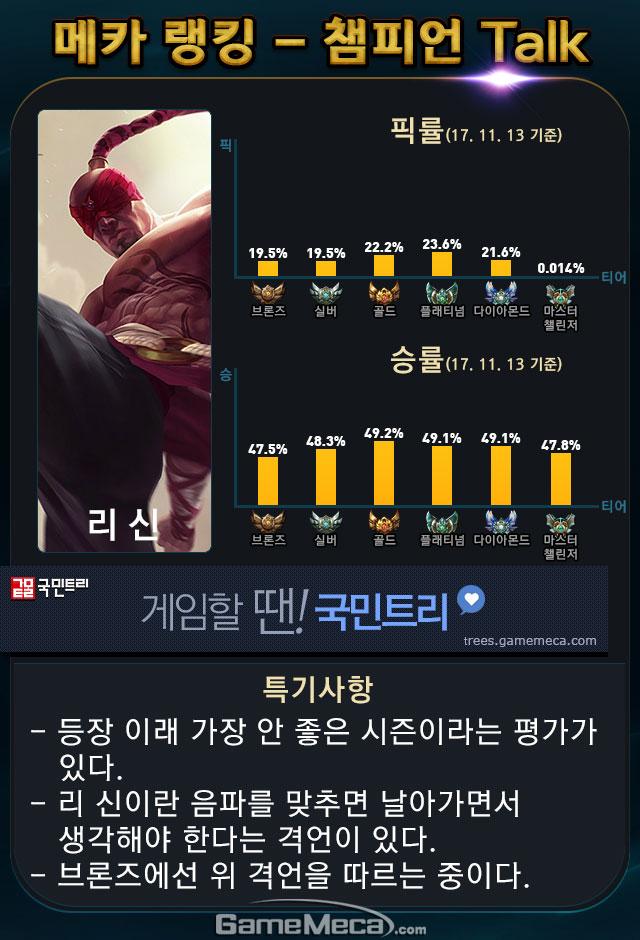 롤 메카 랭킹 챔피언톡 리신