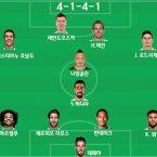 [피파온라인4 오픈 대비] 랭커 UEFA우현s의 '4-1-1-4' 포메이션 공략