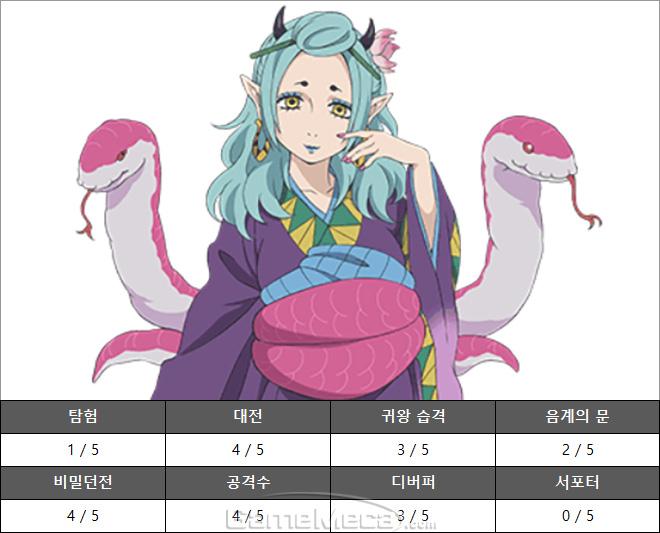 음양사 꿀팁 오코