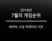 [빅데이터 게임순위] 2018년 7월, '이카루스M-메이플스토리' 인기몰이