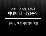 [주간 빅데이터 게임순위] 5월 4주차, 세대교체 진행 중인 모바일 TOP 3