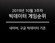 [주간 빅데이터 게임순위] 10월 3주차, '달빛조각사' 모바일 부문 1위 등극