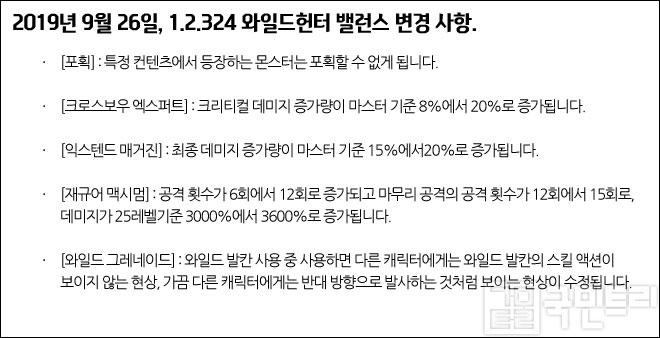 지난 9월 26일 이뤄진 1.2.324 업데이트 내역