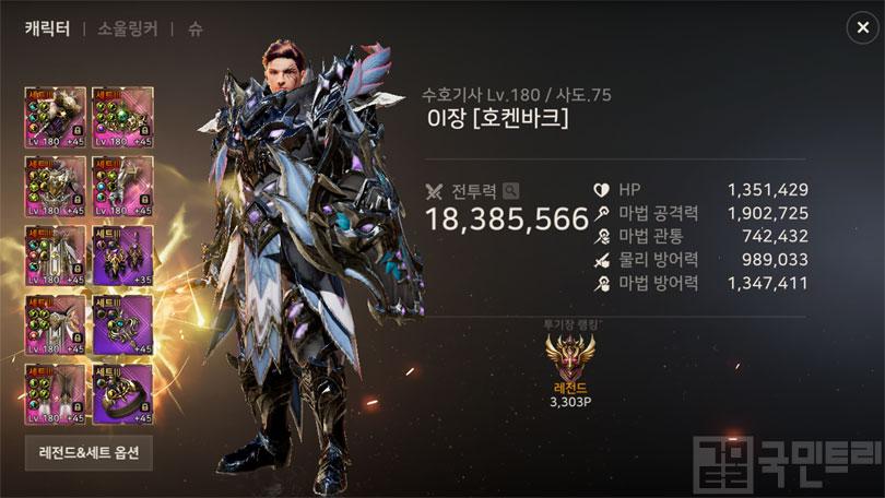 금주 종합과 캐릭터 양대 전투력 1위를 차지한 '0l장'님