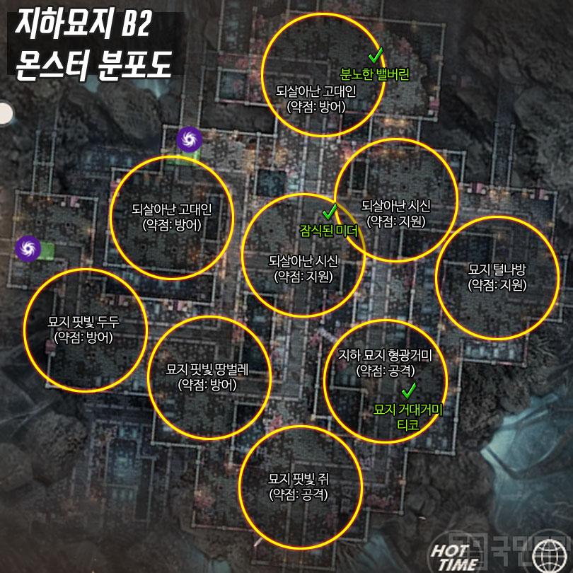 방치된 지하묘지B2 몬스터 분포도
