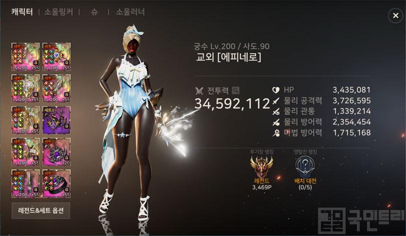 궁수 캐릭터 전투력 랭킹 1위를 차지한 교외님 (사진: 국민트리 촬영)